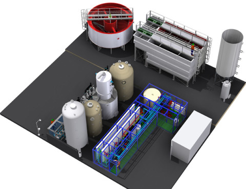 Physical-Chemical & Reverse Osmosis
