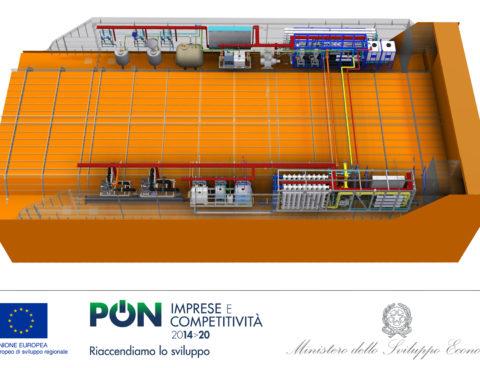 -PROTECNO SVILUPPA        LA NAVE DISSALATORE-  una nuova frontiera per l'approvvigionamento idrico
