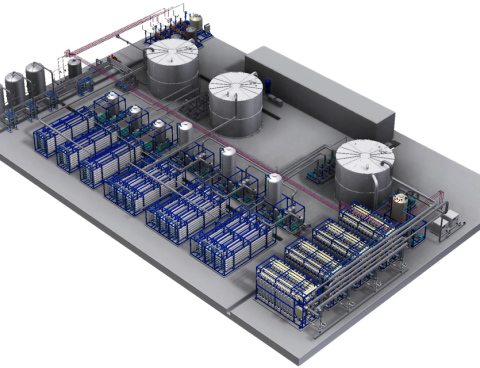 Ultrafiltration, Reverse Osmosis & Ion Exchange