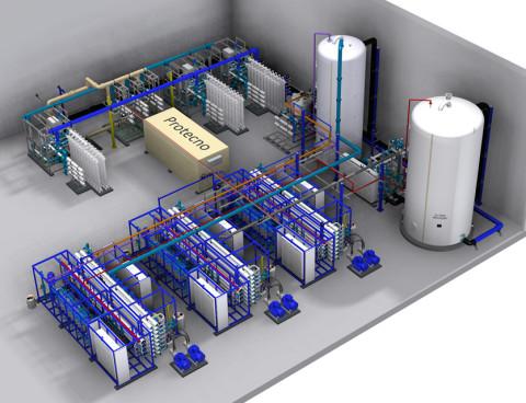 Ultrafiltration, Reverse Osmosis & Electrodeionization