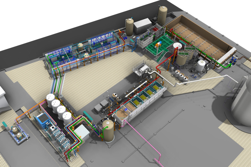 Ultrafiltration, Physical-Chemical, Biological, Media Filtration & Reverse Osmosis